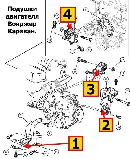 Подушки двигателя Крайслер Вояджер Додж Караван Крайслер Таун кантри
