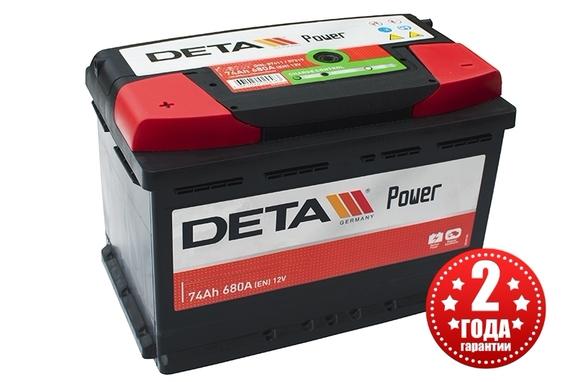 Аккумулятор, аккумуляторная батарея  Chrysler Voyager 2.4/3.3/3.8 бензин 1996 -2010  Аккумулятор, аккумуляторная батарея  Крайслер Вояджер 2.4/3.3/3.8 бензин 1996 - 2010  Аккумулятор, аккумуляторная батарея  Dodge Caravan 2.4/3.3/3.8 бензин 2001-2010  Аккумулятор, аккумуляторная батарея  Додж Караван 2.4/3.3/3.8 бензин 2001-2010  Аккумулятор, аккумуляторная батарея  Plymouth Voyager 2.4/3.3/3.8 бензин 2001-2010