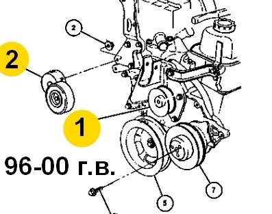 ролик додж караван крайслер вояджер